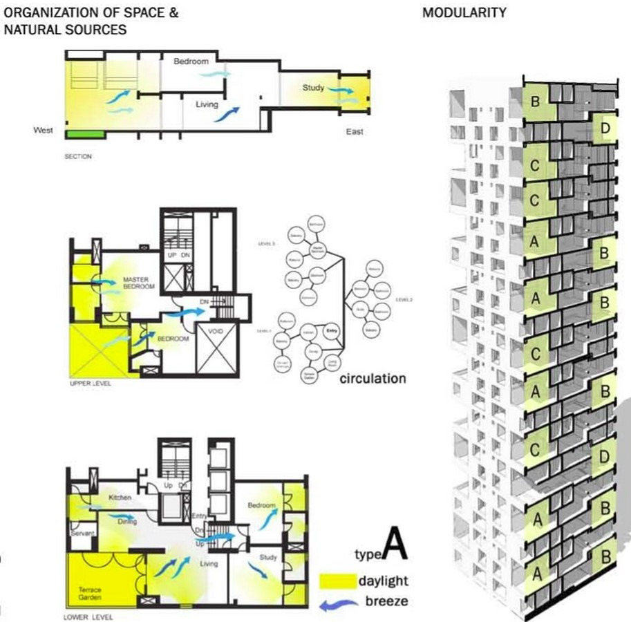 The Vertical Bungalows - Sheet7