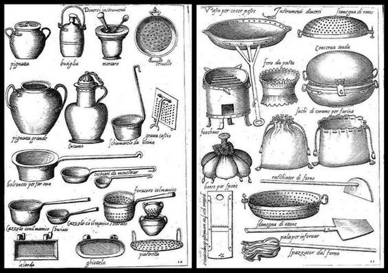 Evolution of Architecture: Material Culture - Sheet2