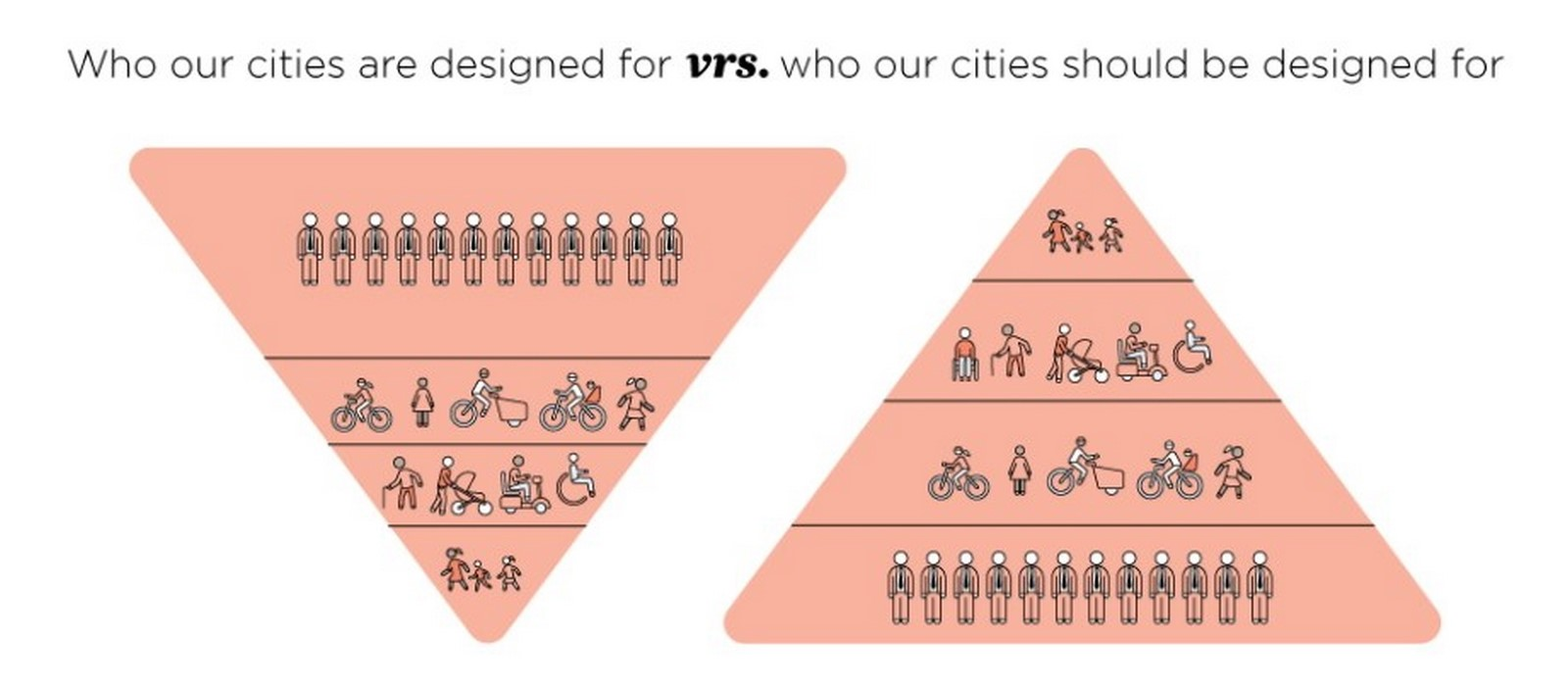 How can architecture make cities safer for women and children? - Sheet5