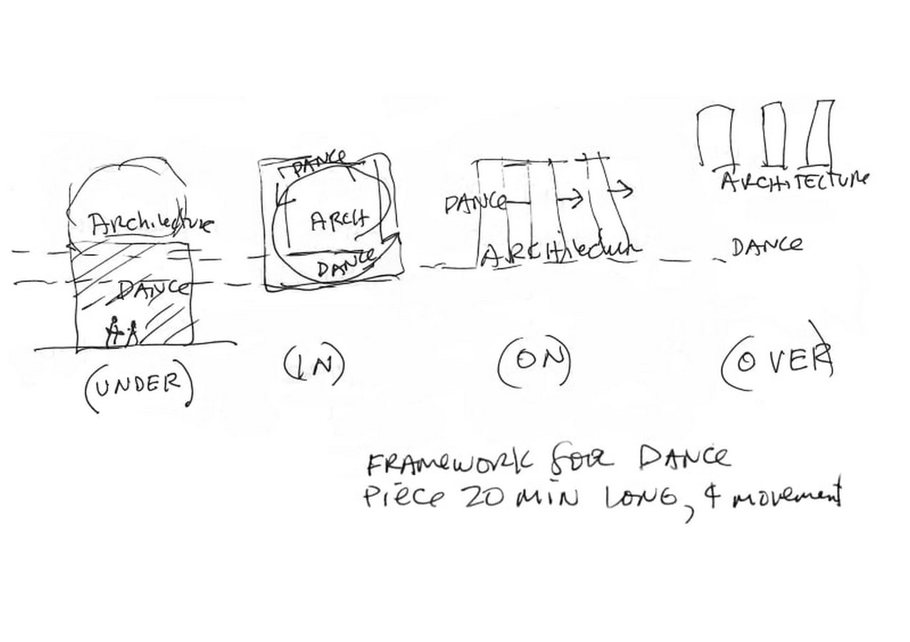 The Similarity between architecture and dance - Sheet 17