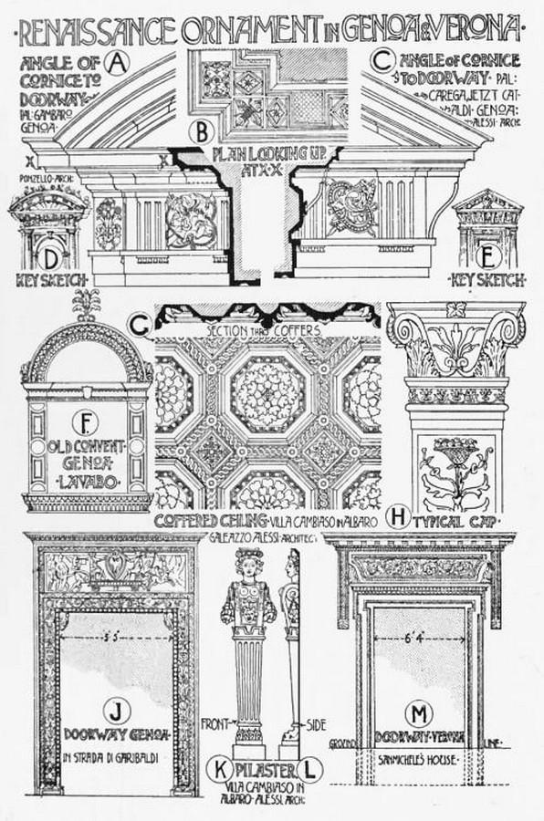 The Rise of Renaissance Architecture