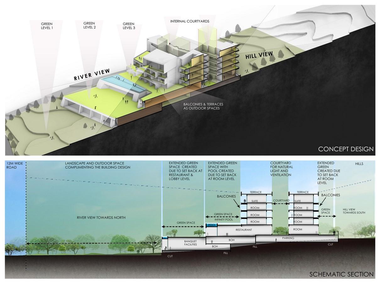 Aria Hotel by Sanjay Puri Architects: Capturing the Beauty - Sheet3