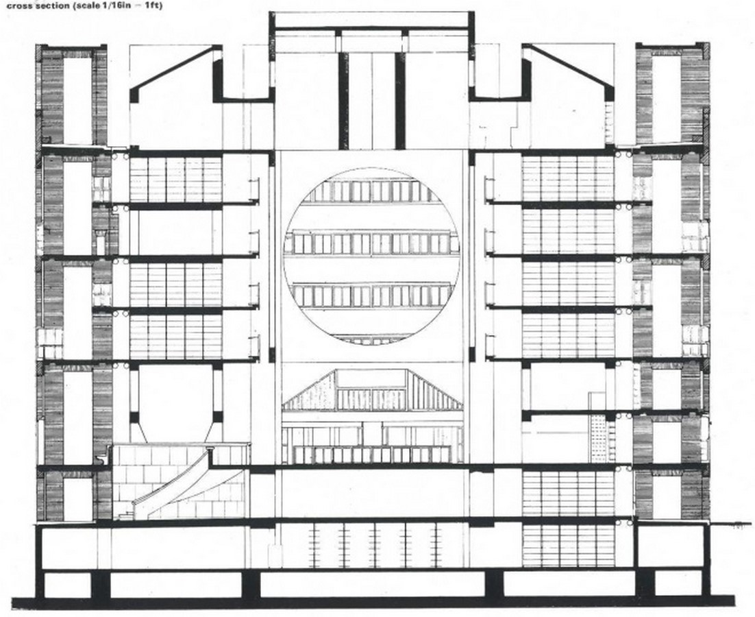 15 Atriums to take inspiration from Sheet6