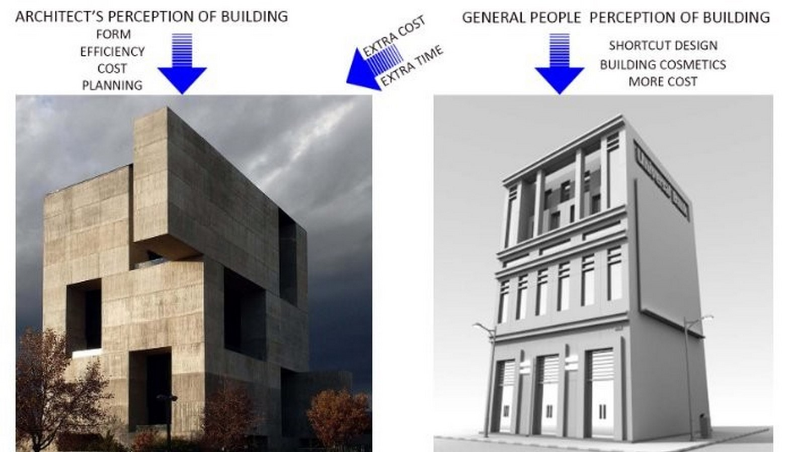 Is Architecture only about aesthetics? - Sheet2