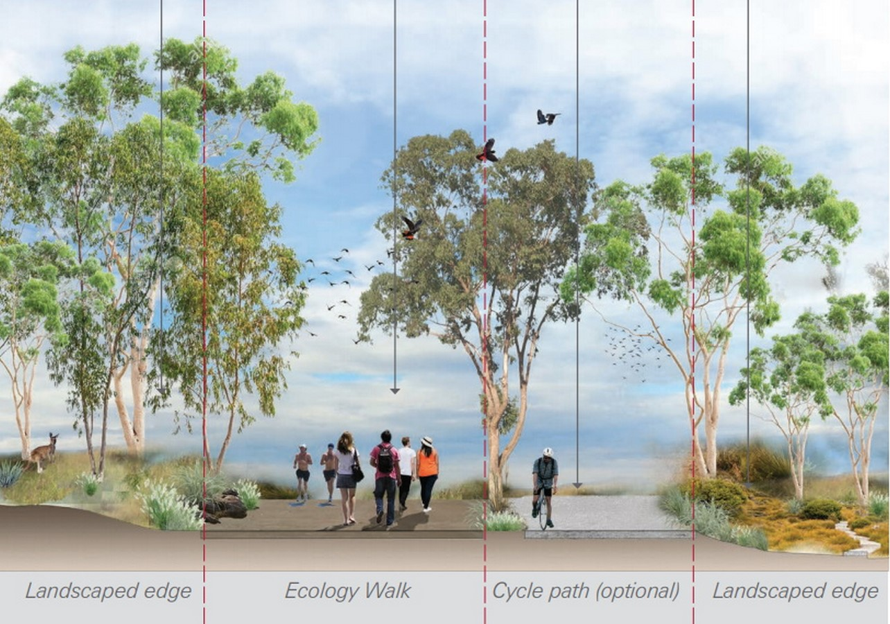 Campus Masterplan costing $5 Billion designed for the Transformation of University of Canberra by MGS and Turf Design - Sheet8