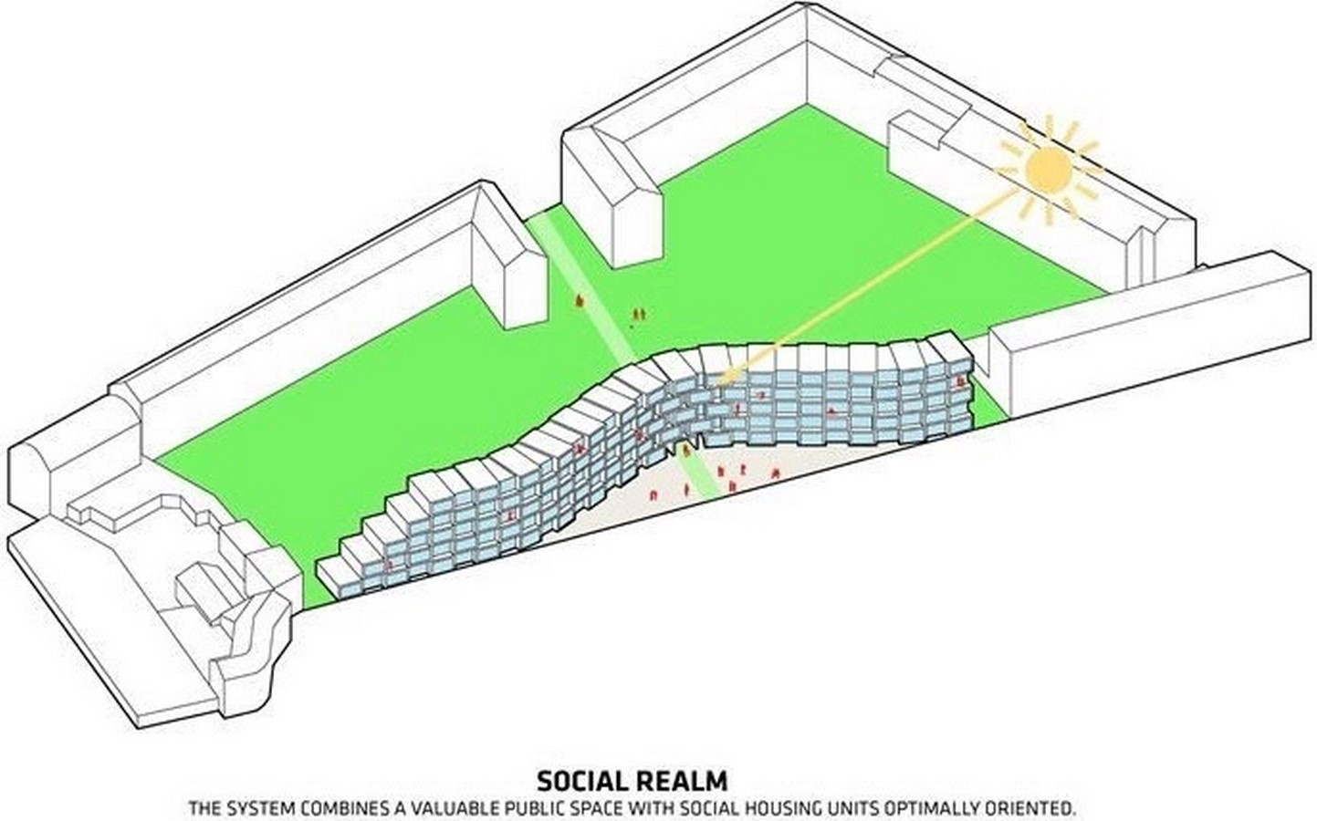 Sustainable Integration: the Aspiration of Future's Architecture - Sheet1