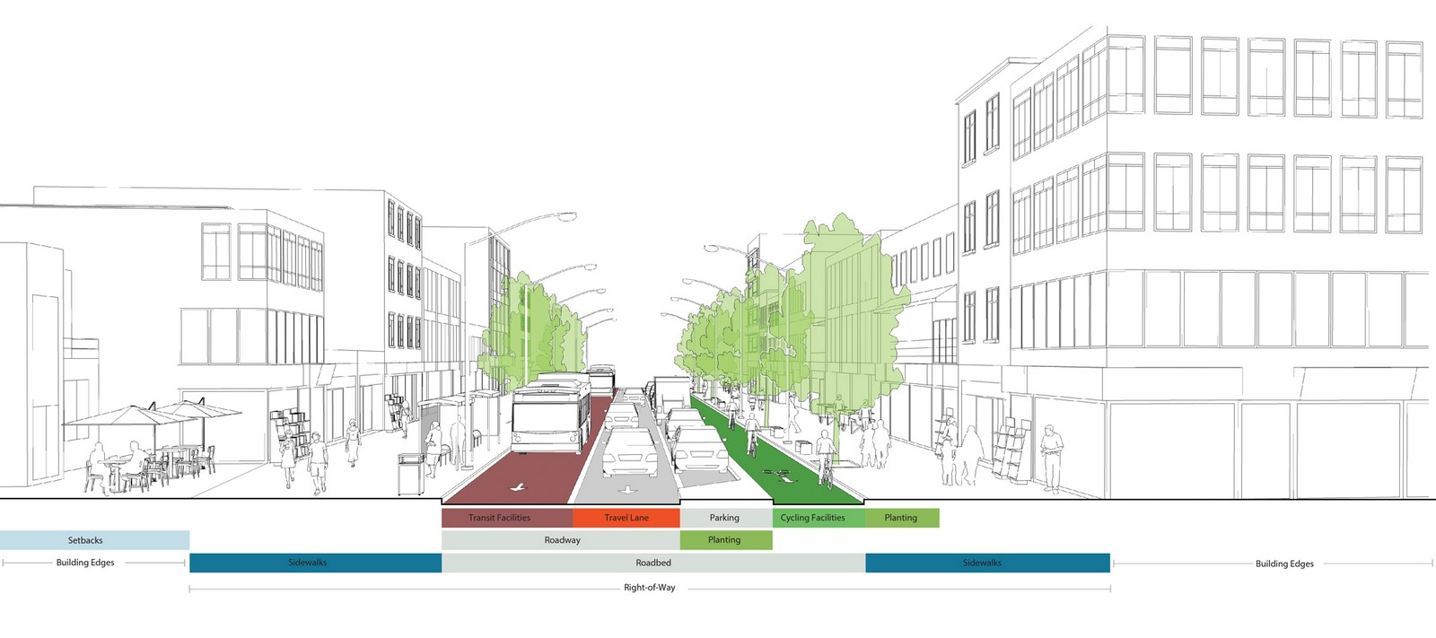 Changing Street Face: The evolution of the street identity in relation to its activity - Sheet2