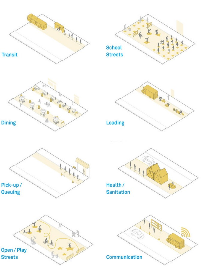 Changing Street Face: The evolution of the street identity in relation to its activity - Sheet5