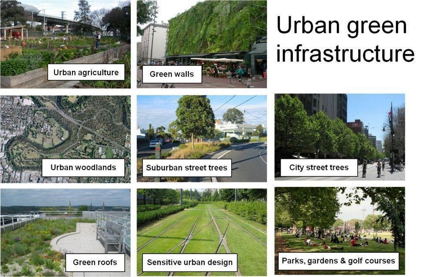 Features of the Future Sustainable City - Sheet4