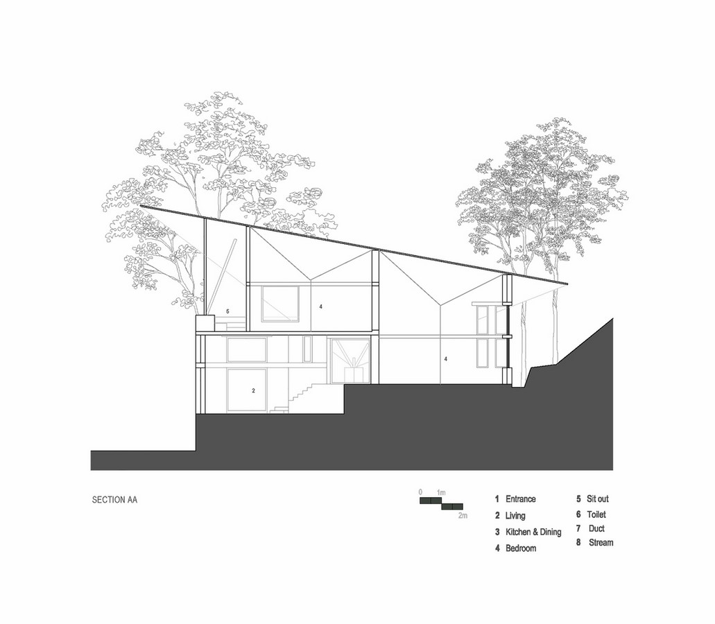 Hornbill House at Oland Estate by Chitra Vishwanath: End of the road property - Sheet7