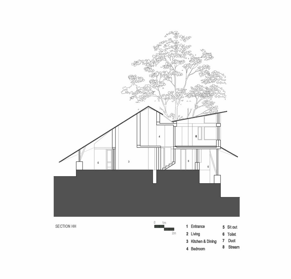 Hornbill House at Oland Estate by Chitra Vishwanath: End of the road property - Sheet8