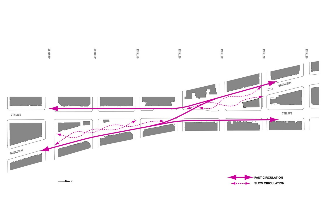 Architectural development of Times Square - Sheet5