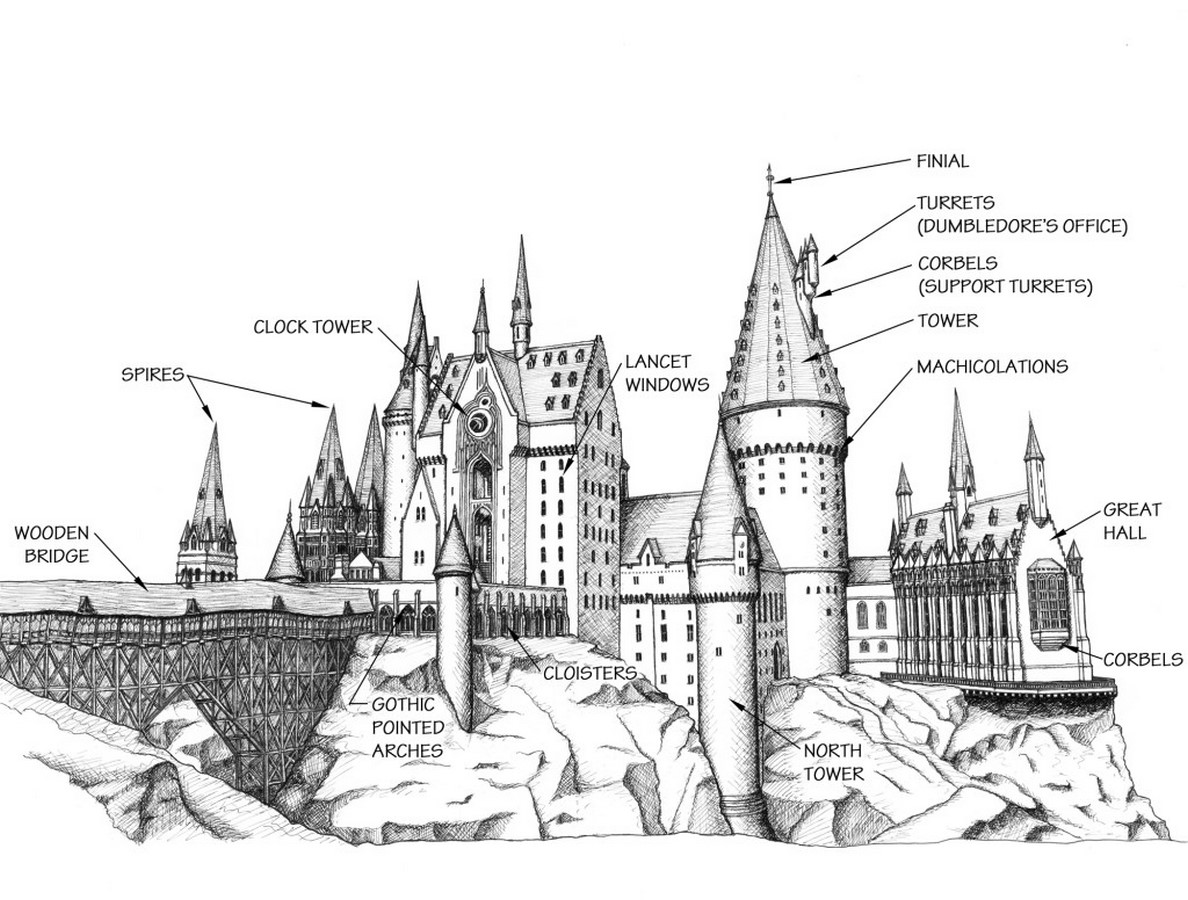 The Wizarding World meets Architectural world - Sheet10