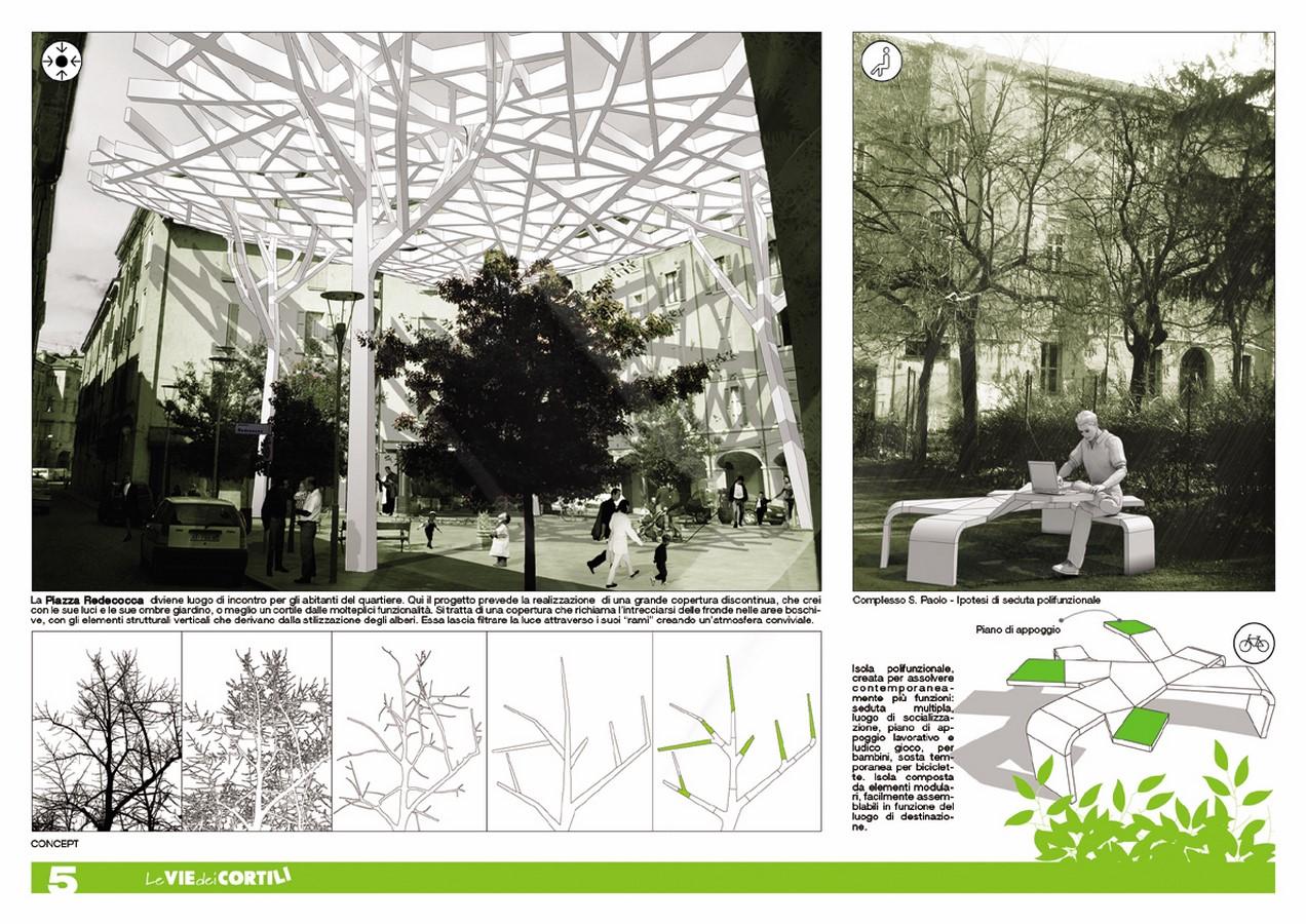 Architects in Modena - Top 40 Architects in Modena - Sheet4