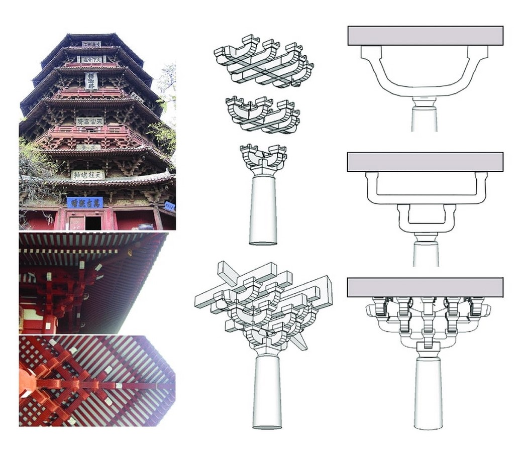 10 Things we can learn from Chinese Architecture - Sheet3