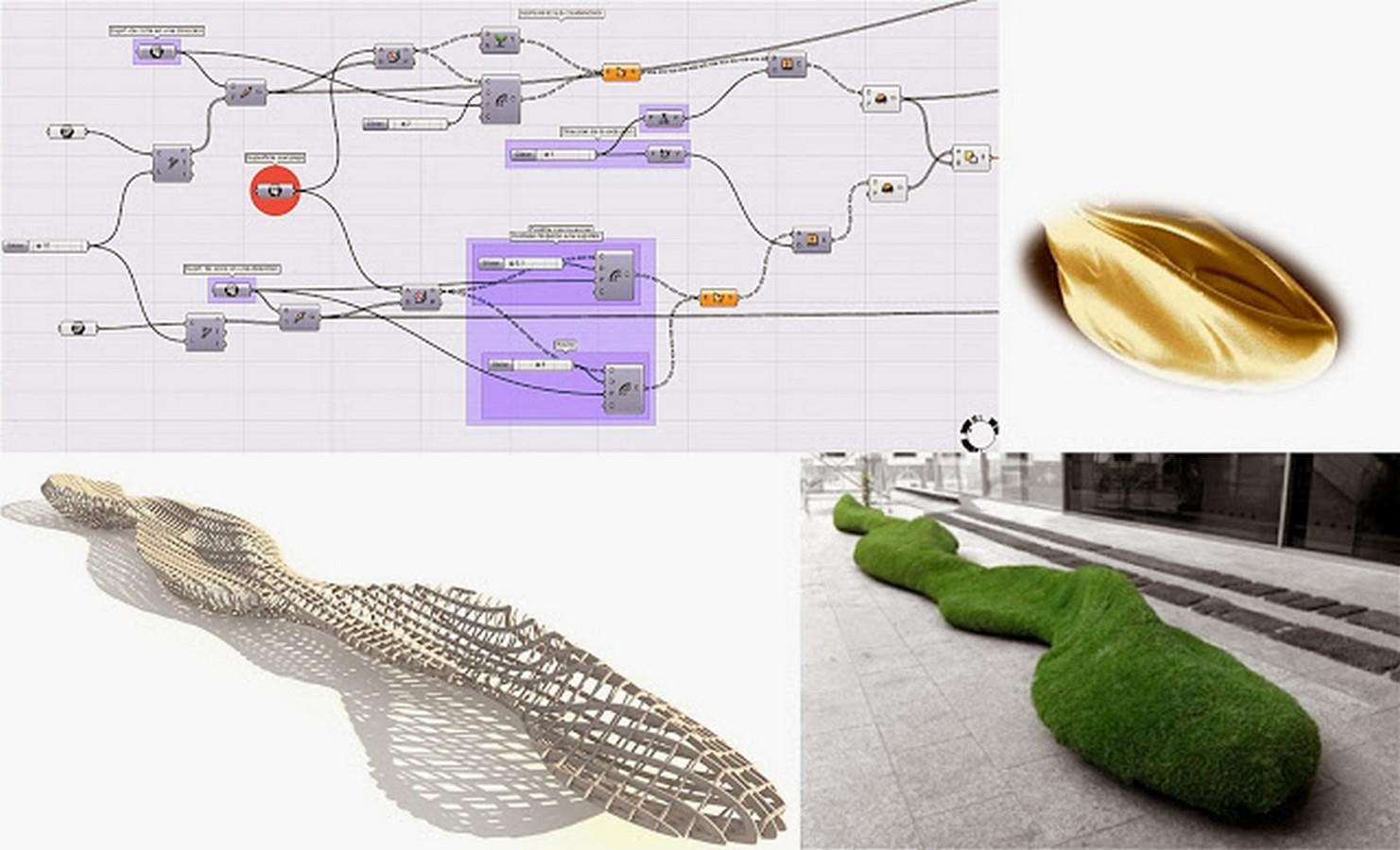 The Future of Architecture: Biodigital Architecture and Genetics - Sheet8