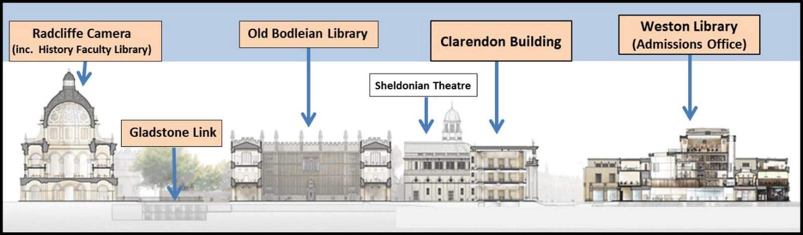 Bodleian Library, Oxford - Sheet1