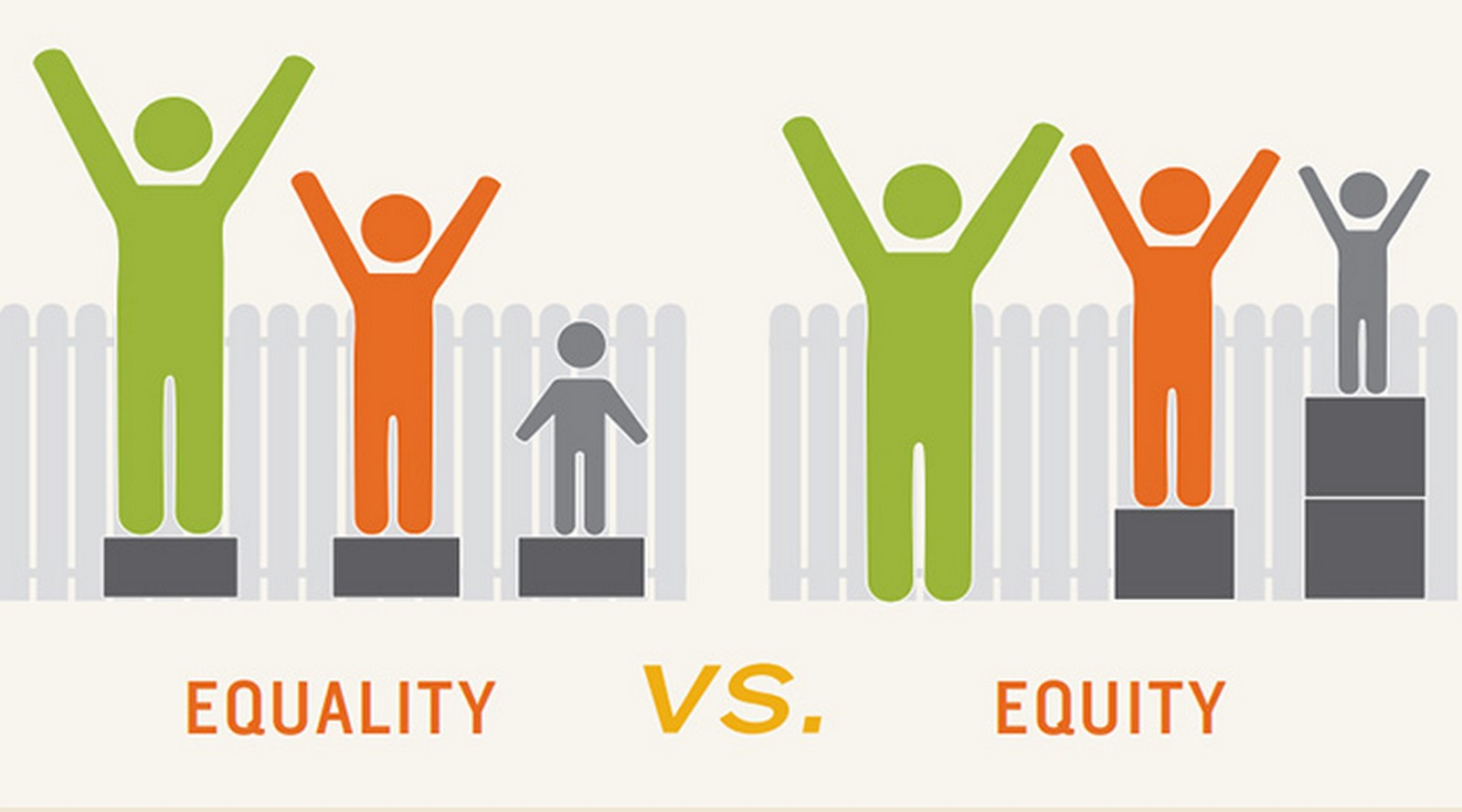 Equity in Architecture: An Inclusive Approach Towards Design - Sheet1