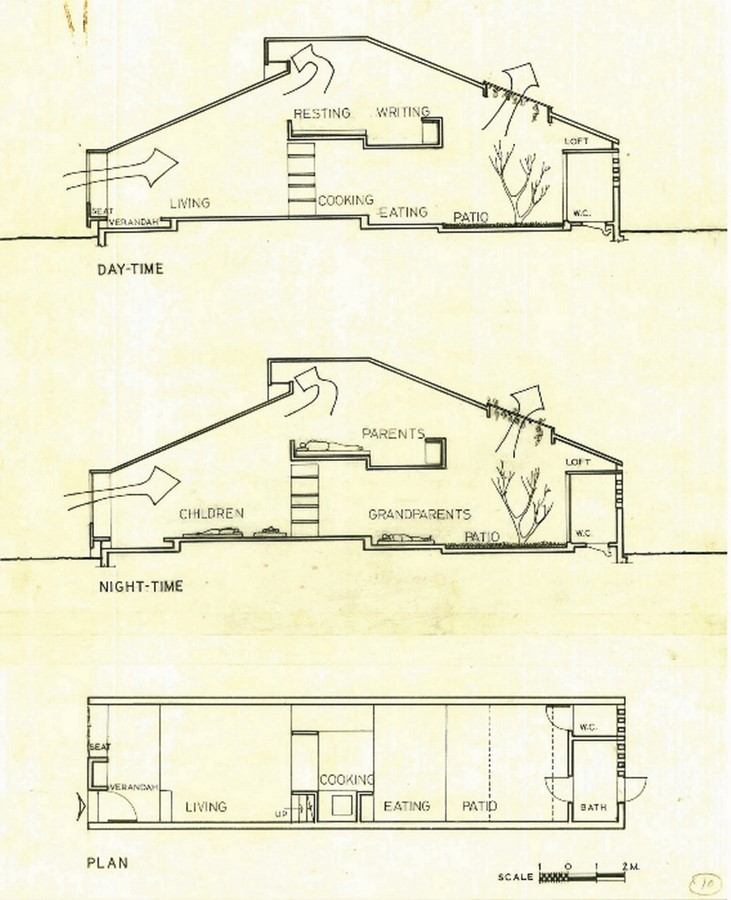 A brief history of Sustainable Architecture in India Sheet1