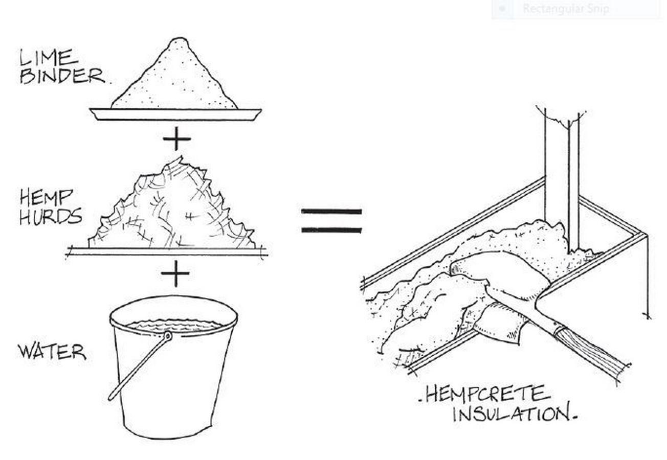 Alternative Materials Hempcrete - Sheet1