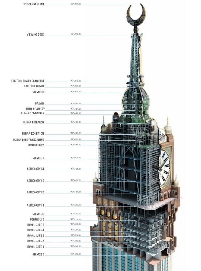 Makkah Royal Clock Tower by SL Rasch GmbH and Dar Al-Handasah Architects: Tallest building in Saudi Arabia - Sheet9