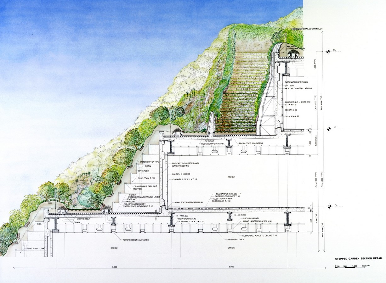 Green Roofs: An urban agricultural opportunity - Sheet16