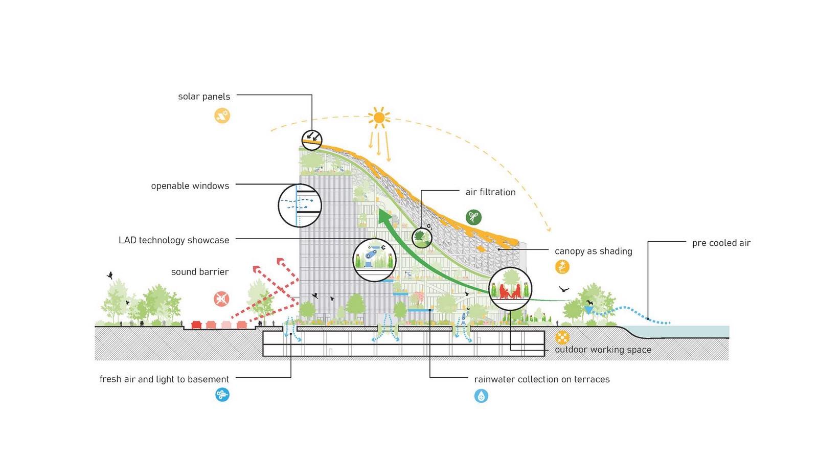 Design for Terraced Office Building in Shanghai revealed by MVRDV - Sheet5