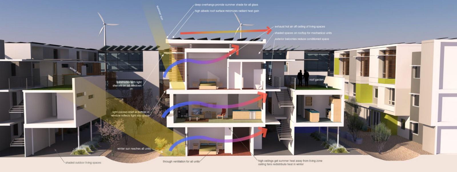 Paisano Green Community Senior Housing by Workshop8: First NetZero, Fossil Fuel Free, LEED Platinum senior housing - Sheet6