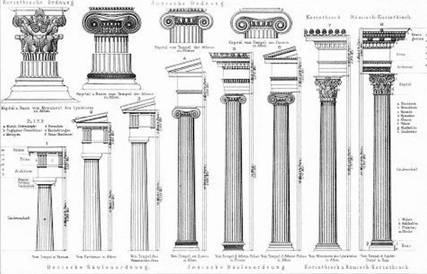 Elements of ancient greek architecture- Sheet14