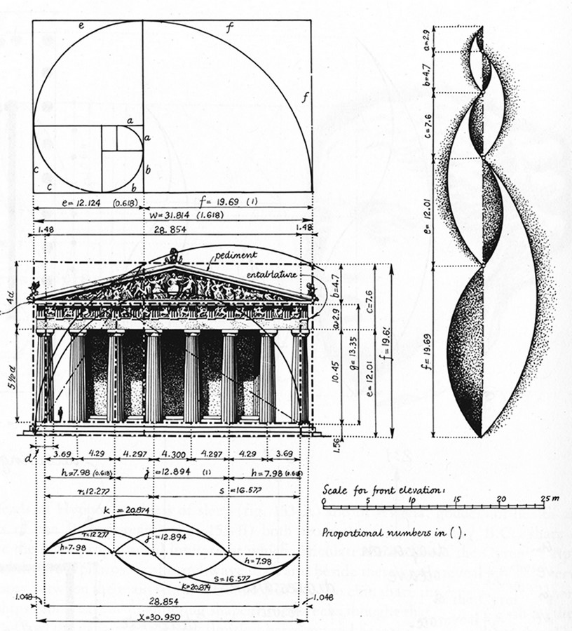 Elements of ancient greek architecture- Sheet15