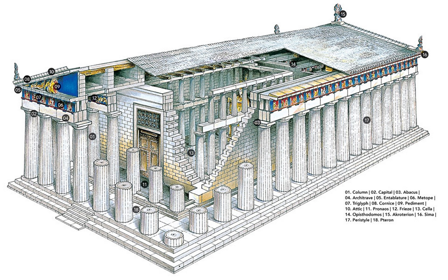 Elements of ancient greek architecture- Sheet16