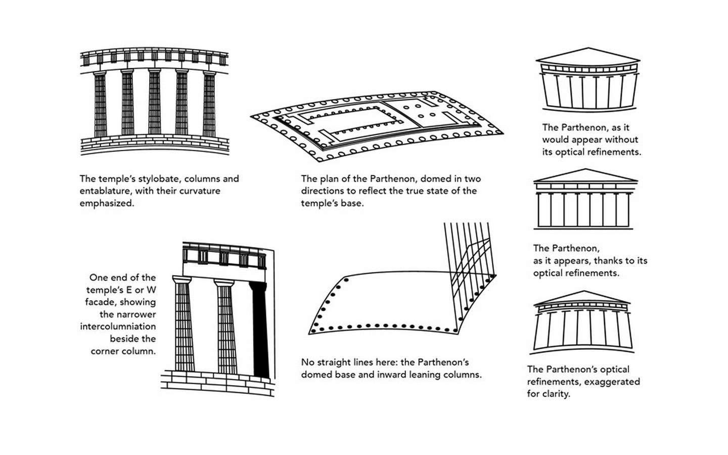 Elements of ancient greek architecture- Sheet17