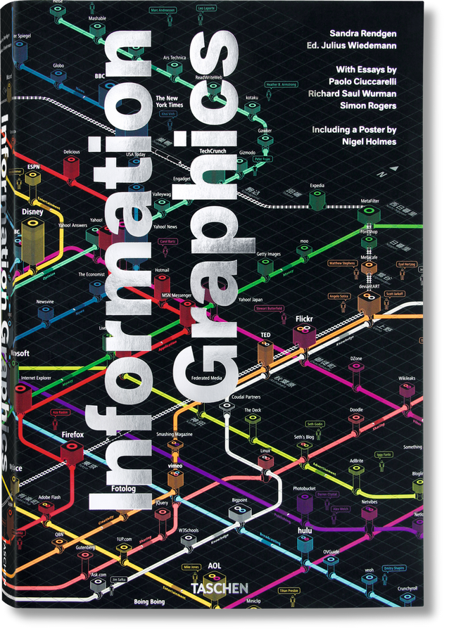 10 Non architectural books architects must read - Sheet6
