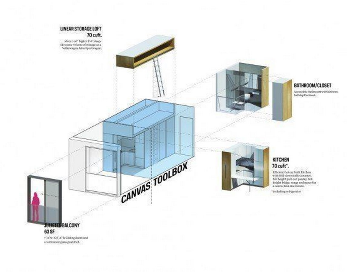 10 Examples of Modular architecture around the world - Sheet4