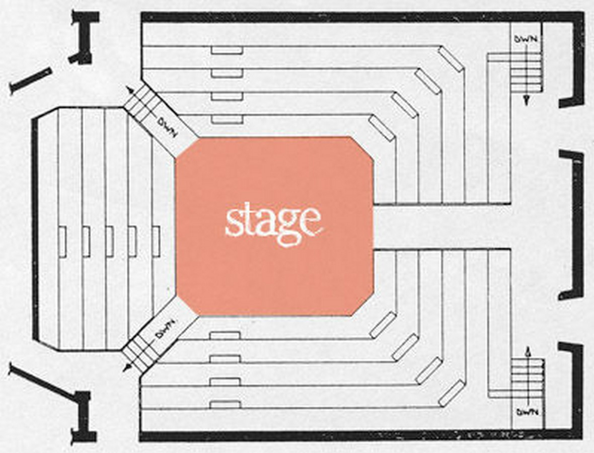 The influence of architecture on Theatre - Sheet3