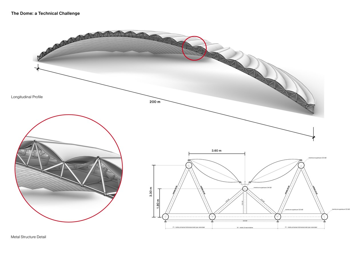 Designs Unveiled For The World's Largest Single-Domed Greenhouse Sheet4