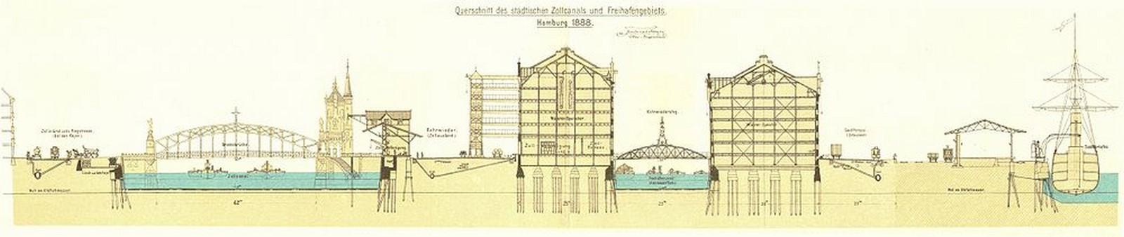 Speicherstadt by Carl Johann Christian Zimmermann: City of Warehouses Sheet3