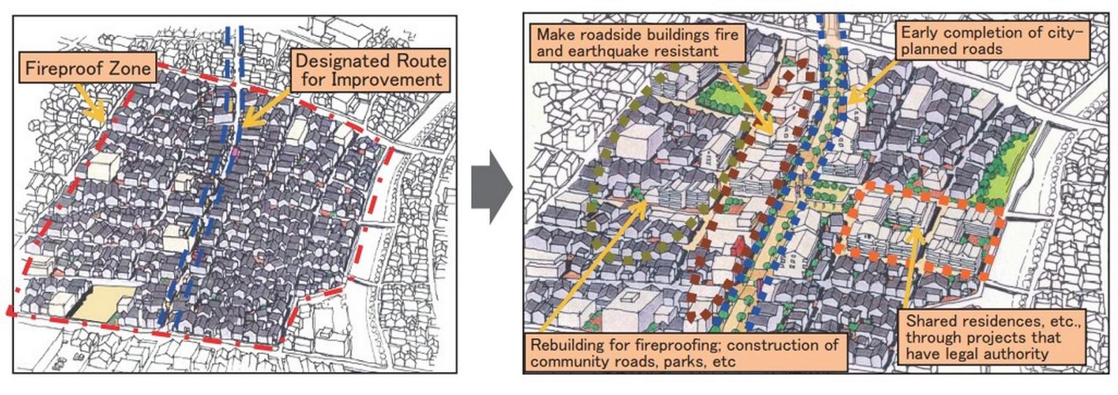 Urban pollution: Tokyo Sheet8