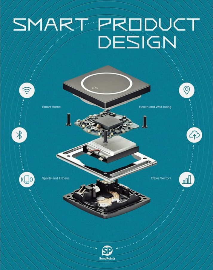 10 Books related to Product Design everyone should read Sheet1