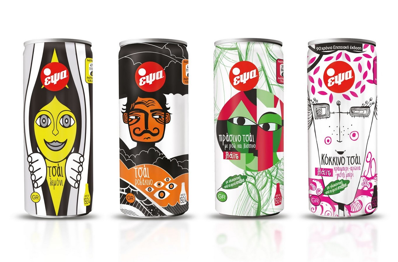How packaging design plays an important role? Sheet2