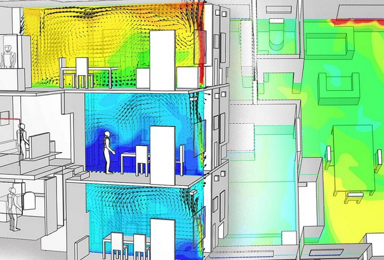 How does BIM help Sustainable Architecture? Sheet2