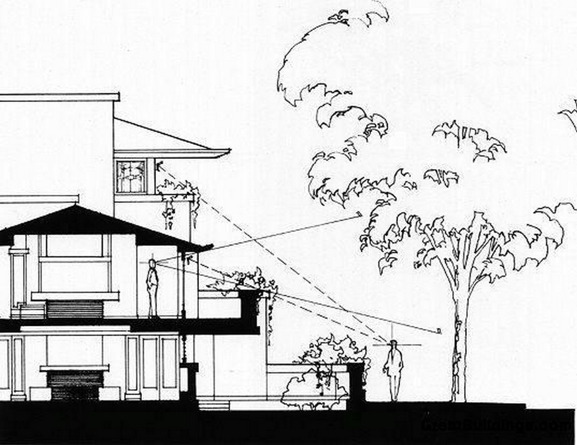Frederick C. Robie House by Frank Lloyd Wright: Prairie style of architecture - Sheet9