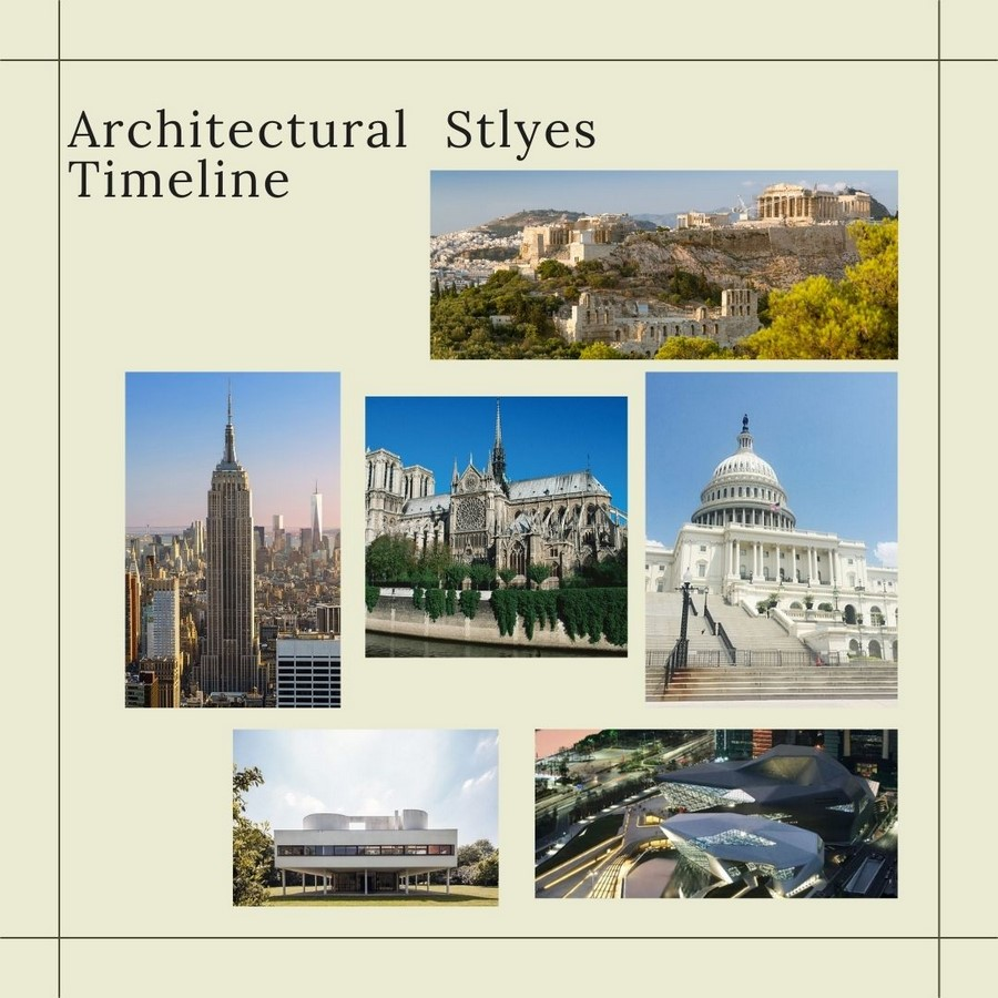 Timeline of prominent architectural styles - Sheet1