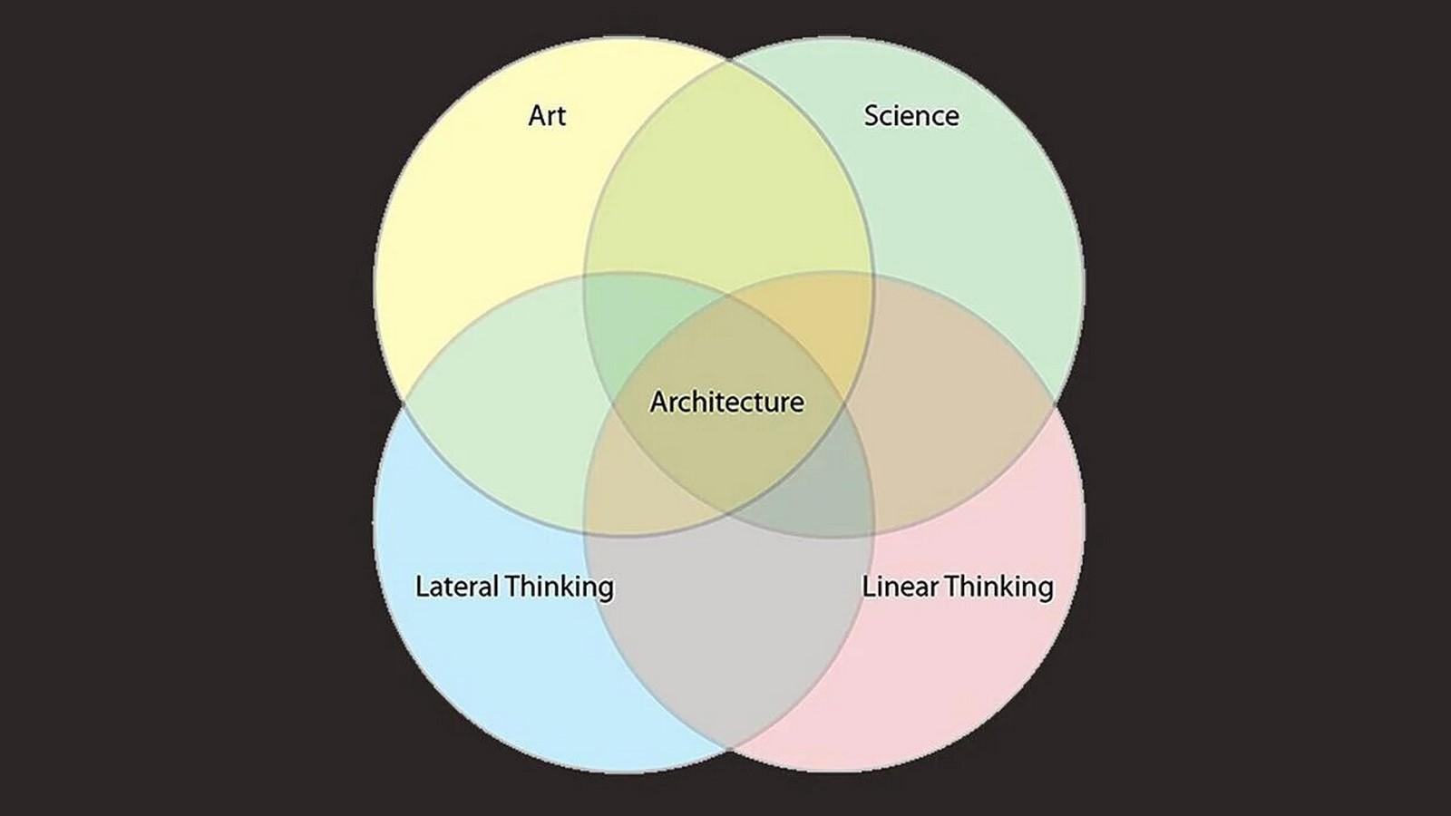 What role does physics play in architecture - Sheet1