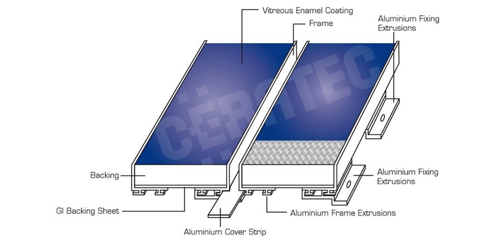 Alternative Materials: Vitreous enamel - Sheet5