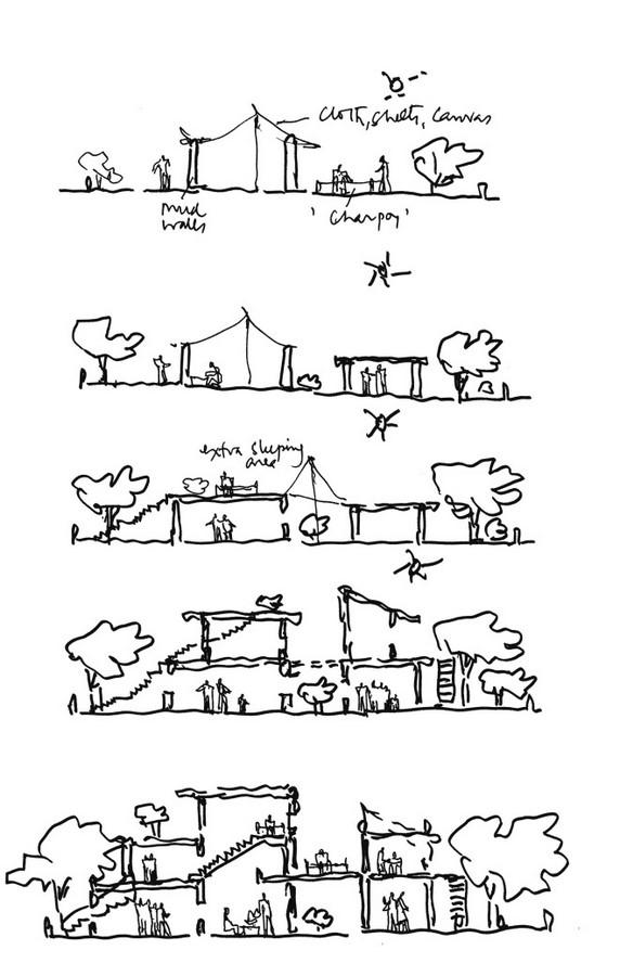 Aranya Low-cost Housing by B.V Doshi Low-cost urban housing - Sheet3