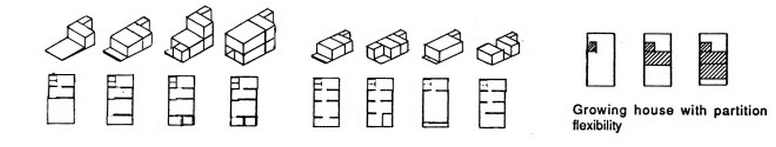 Aranya Low-cost Housing by B.V Doshi Low-cost urban housing - Sheet7