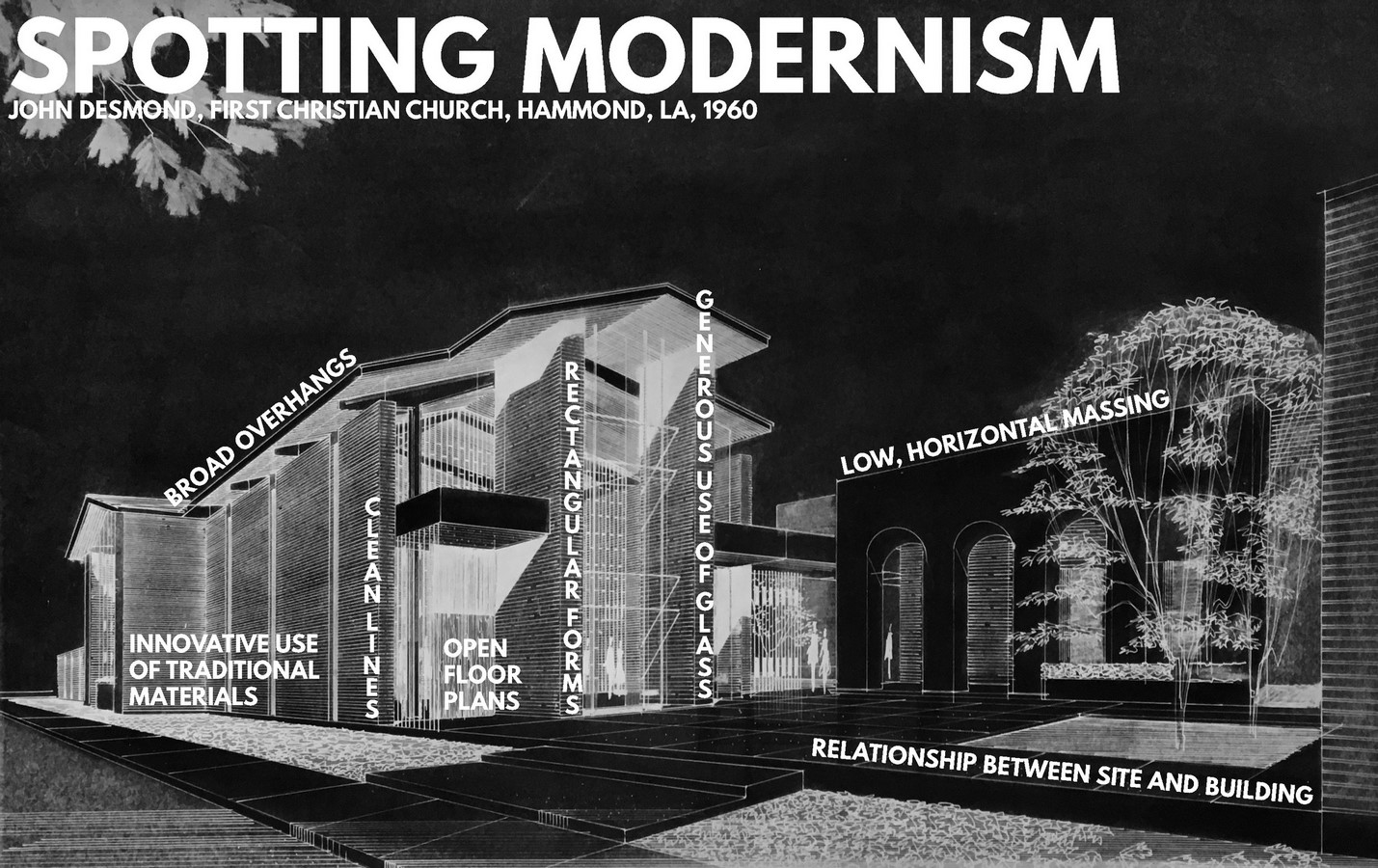 Past, Present and Future: Modern Architecture - Sheet2