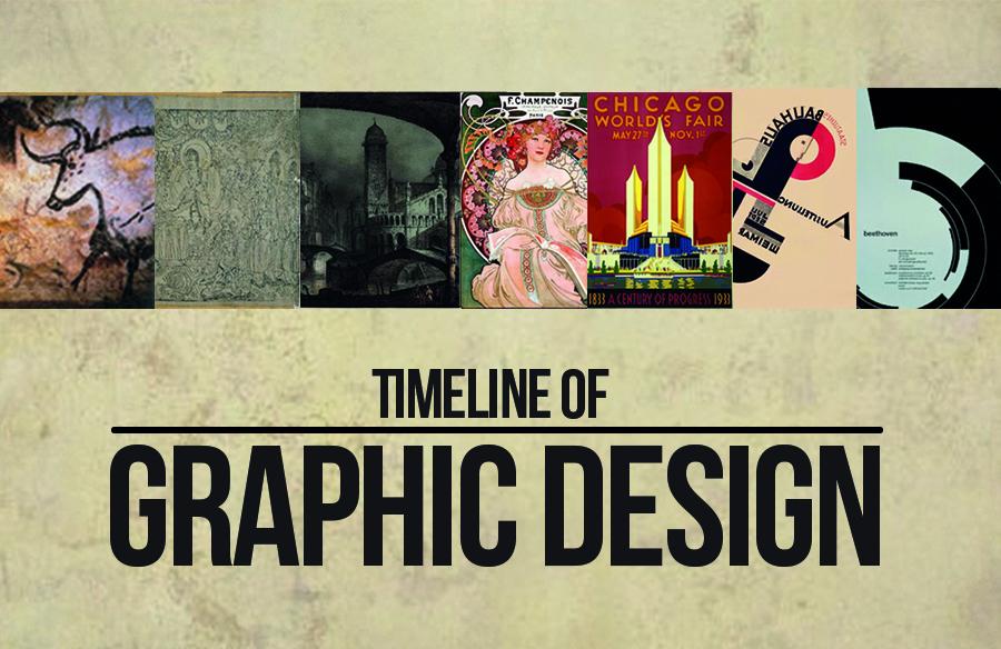 Timeline of Graphic Design