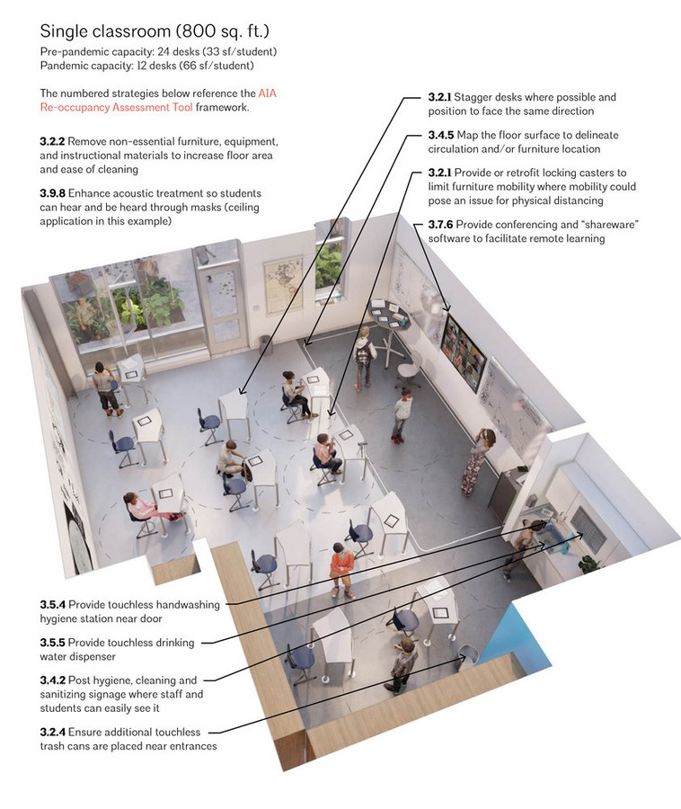 How can we create safer interior designs, considering pandemics? - Sheet4